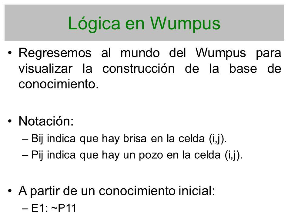 Lógica en Wumpus Regresemos al mundo del Wumpus para visualizar la construcción de la base de conocimiento. Notación: –Bij indica que hay brisa en la