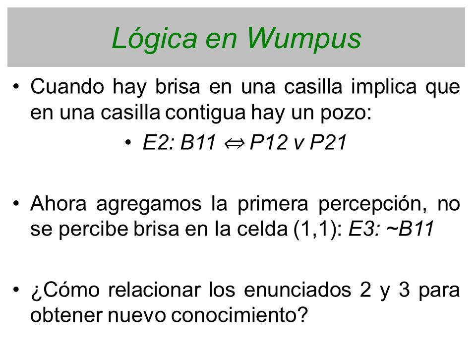 Lógica en Wumpus Cuando hay brisa en una casilla implica que en una casilla contigua hay un pozo: E2: B11 P12 v P21 Ahora agregamos la primera percepc