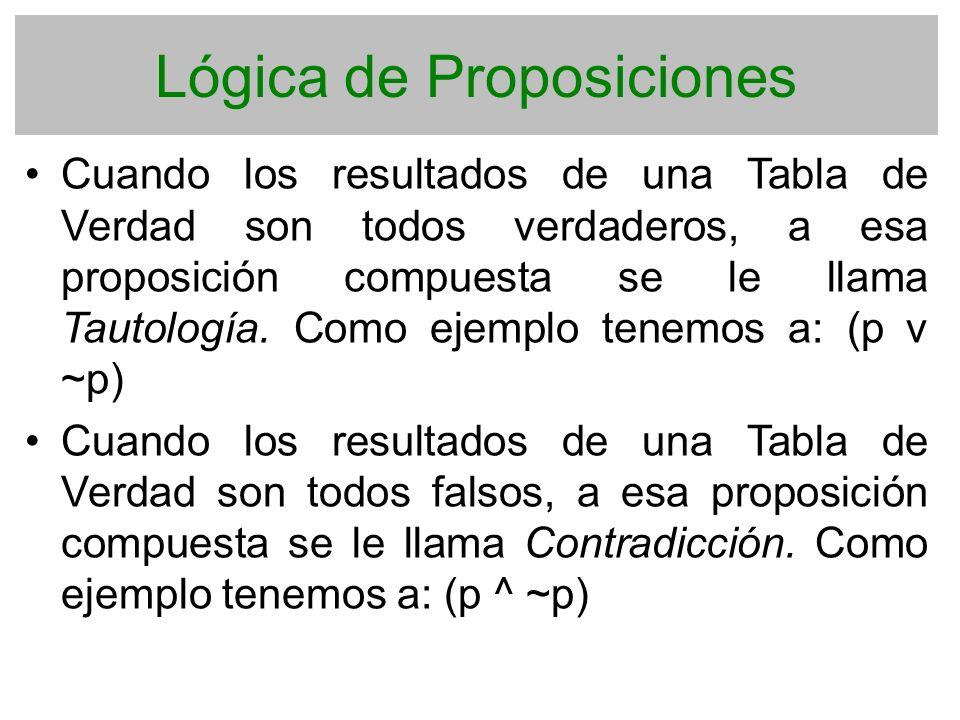 Lógica de Proposiciones Cuando los resultados de una Tabla de Verdad son todos verdaderos, a esa proposición compuesta se le llama Tautología. Como ej