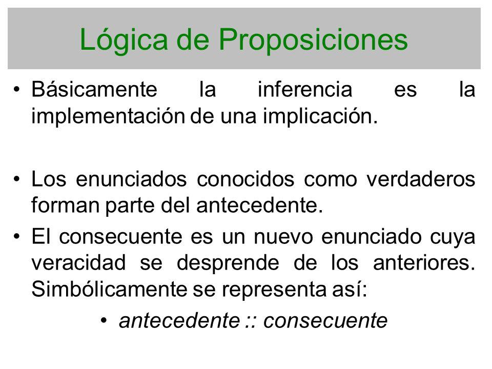 Lógica de Proposiciones Básicamente la inferencia es la implementación de una implicación. Los enunciados conocidos como verdaderos forman parte del a