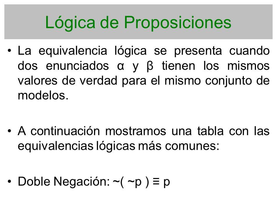 Lógica de Proposiciones La equivalencia lógica se presenta cuando dos enunciados α y β tienen los mismos valores de verdad para el mismo conjunto de m
