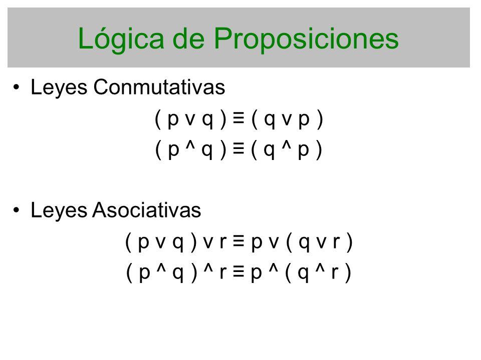 Lógica de Proposiciones Leyes Conmutativas ( p v q ) ( q v p ) ( p ^ q ) ( q ^ p ) Leyes Asociativas ( p v q ) v r p v ( q v r ) ( p ^ q ) ^ r p ^ ( q