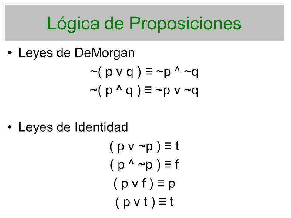 Lógica de Proposiciones Leyes de DeMorgan ~( p v q ) ~p ^ ~q ~( p ^ q ) ~p v ~q Leyes de Identidad ( p v ~p ) t ( p ^ ~p ) f ( p v f ) p ( p v t ) t