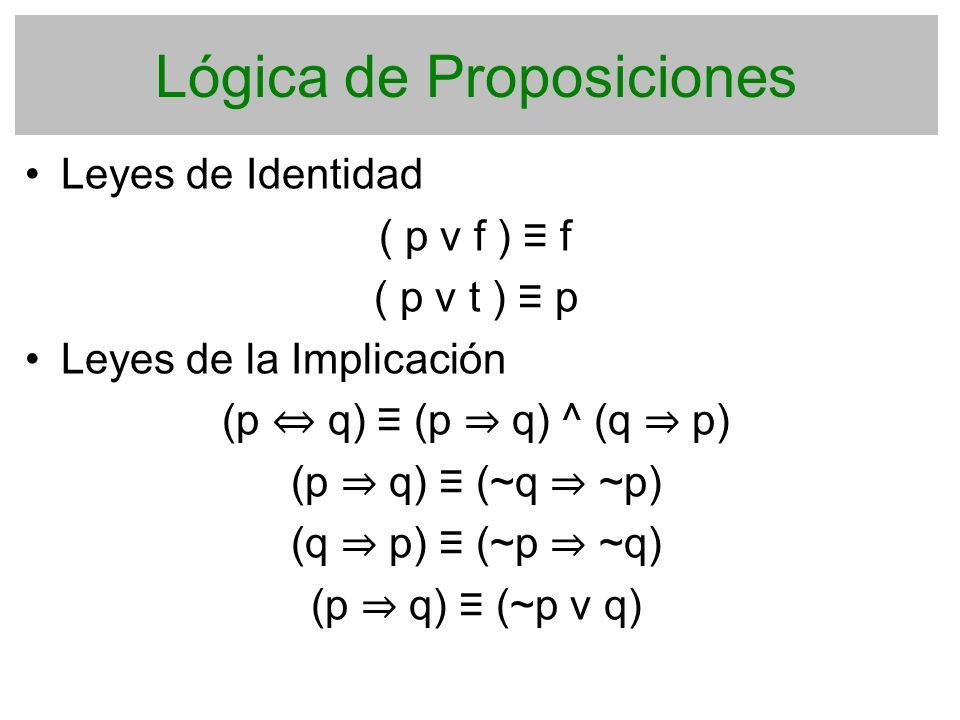Lógica de Proposiciones Leyes de Identidad ( p v f ) f ( p v t ) p Leyes de la Implicación (p q) (p q) ^ (q p) (p q) (~q ~p) (q p) (~p ~q) (p q) (~p v