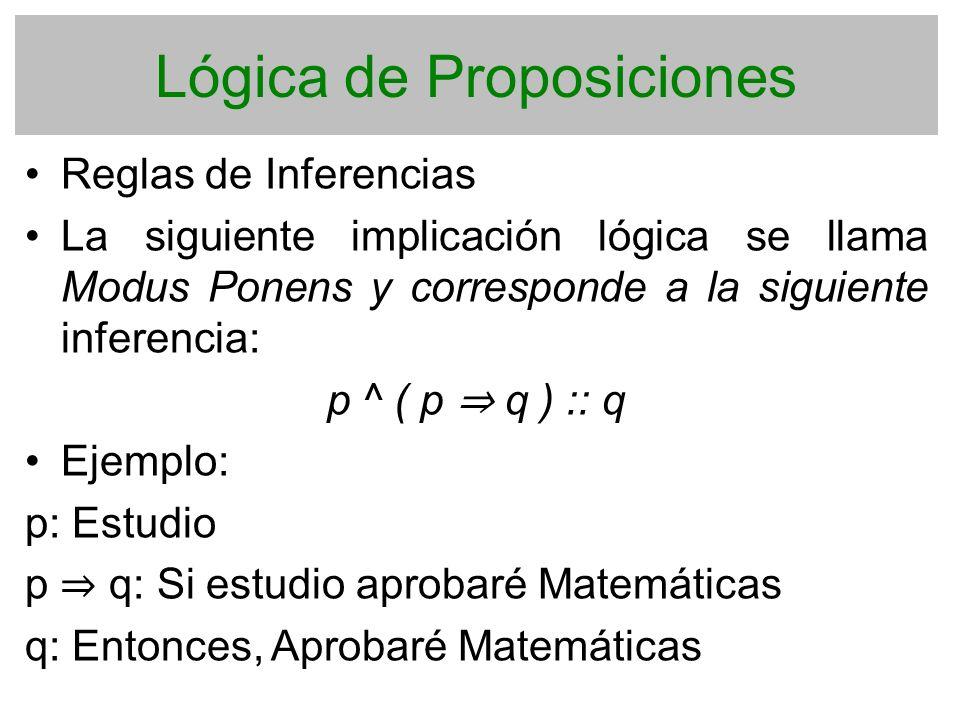 Lógica de Proposiciones Reglas de Inferencias La siguiente implicación lógica se llama Modus Ponens y corresponde a la siguiente inferencia: p ^ ( p q