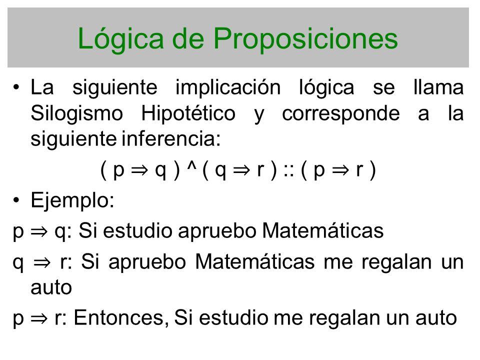 Lógica de Proposiciones La siguiente implicación lógica se llama Silogismo Hipotético y corresponde a la siguiente inferencia: ( p q ) ^ ( q r ) :: (