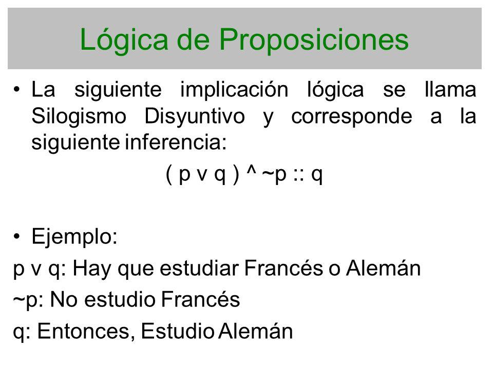 Lógica de Proposiciones La siguiente implicación lógica se llama Silogismo Disyuntivo y corresponde a la siguiente inferencia: ( p v q ) ^ ~p :: q Eje