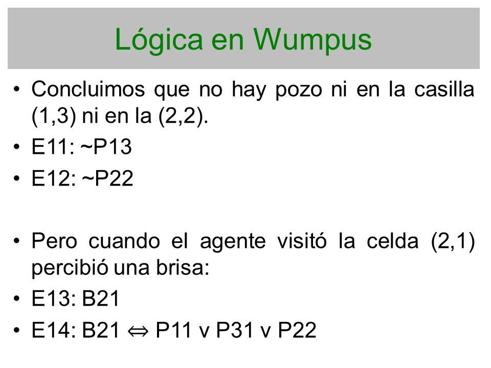 Lógica en Wumpus Concluimos que no hay pozo ni en la casilla (1,3) ni en la (2,2). E11: ~P13 E12: ~P22 Pero cuando el agente visitó la celda (2,1) per