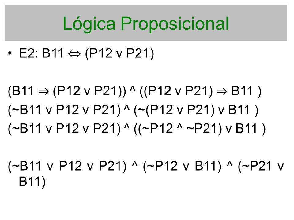 Lógica Proposicional E2: B11 (P12 v P21) (B11 (P12 v P21)) ^ ((P12 v P21) B11 ) (~B11 v P12 v P21) ^ (~(P12 v P21) v B11 ) (~B11 v P12 v P21) ^ ((~P12