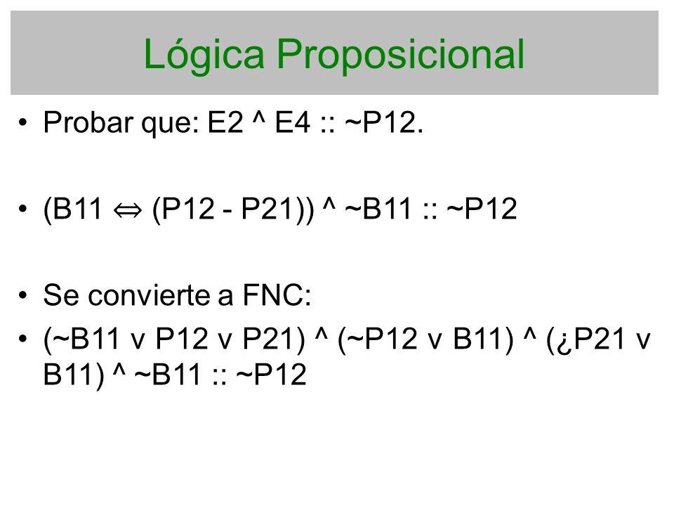 Lógica Proposicional Probar que: E2 ^ E4 :: ~P12. (B11 (P12 - P21)) ^ ~B11 :: ~P12 Se convierte a FNC: (~B11 v P12 v P21) ^ (~P12 v B11) ^ (¿P21 v B11