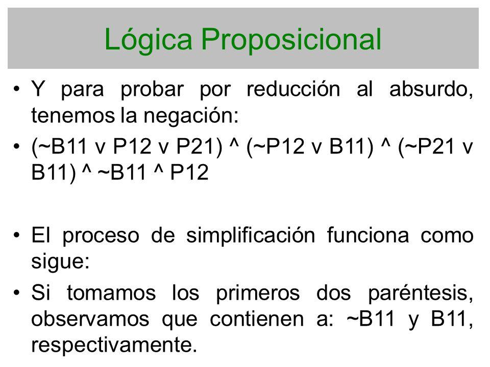 Lógica Proposicional Y para probar por reducción al absurdo, tenemos la negación: (~B11 v P12 v P21) ^ (~P12 v B11) ^ (~P21 v B11) ^ ~B11 ^ P12 El pro