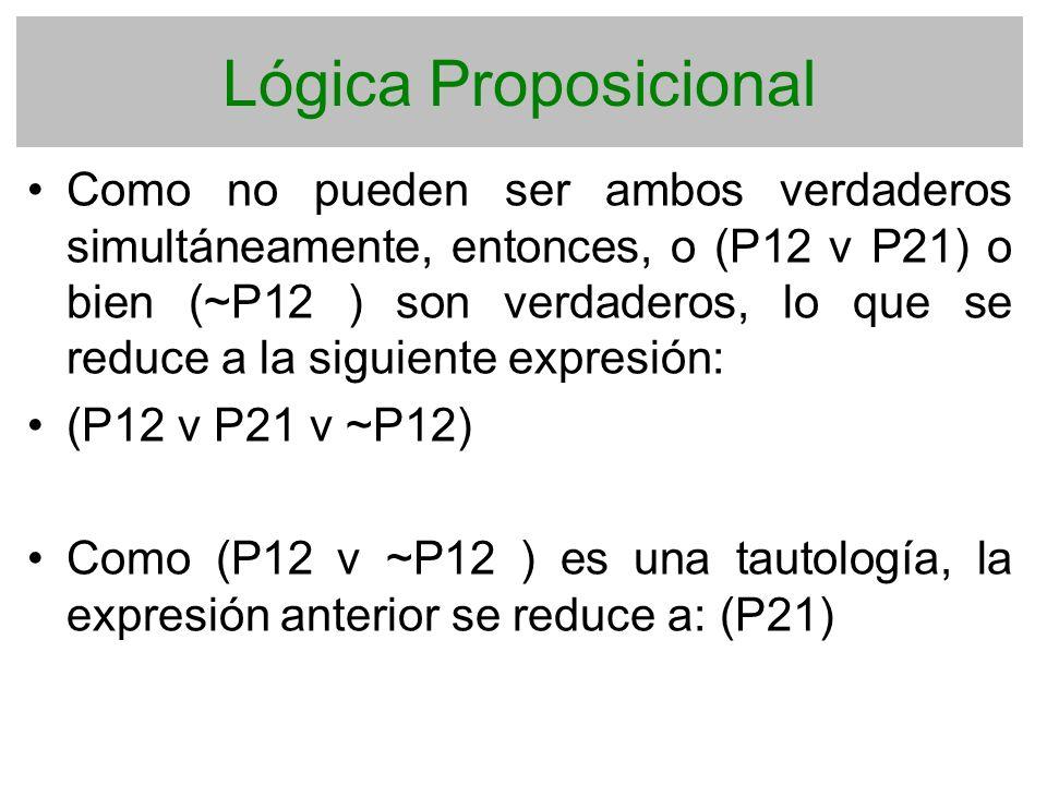 Lógica Proposicional Como no pueden ser ambos verdaderos simultáneamente, entonces, o (P12 v P21) o bien (~P12 ) son verdaderos, lo que se reduce a la