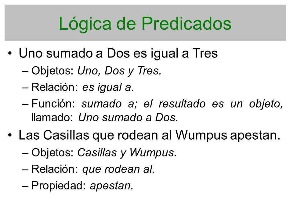 Lógica de Predicados Uno sumado a Dos es igual a Tres –Objetos: Uno, Dos y Tres. –Relación: es igual a. –Función: sumado a; el resultado es un objeto,