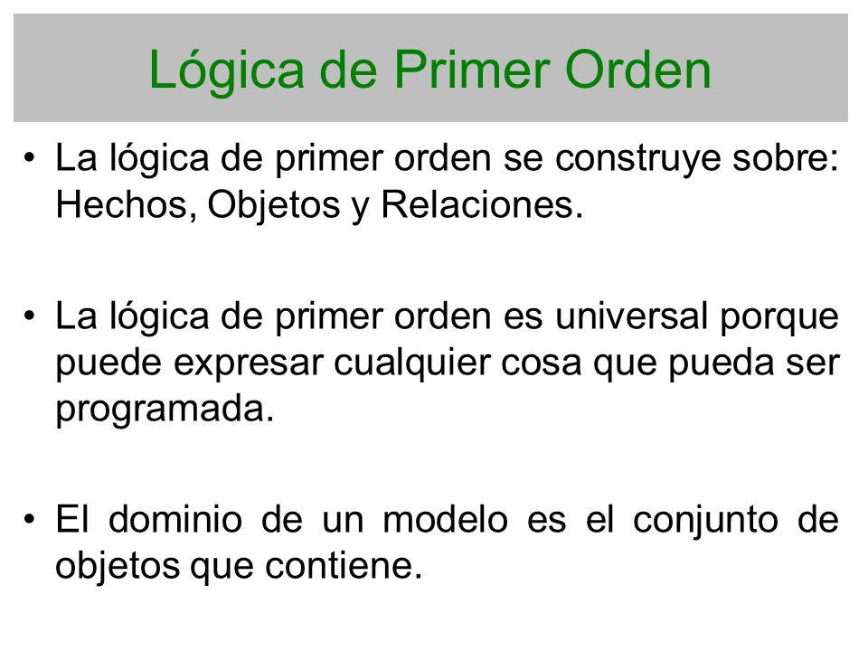 Lógica de Primer Orden La lógica de primer orden se construye sobre: Hechos, Objetos y Relaciones. La lógica de primer orden es universal porque puede