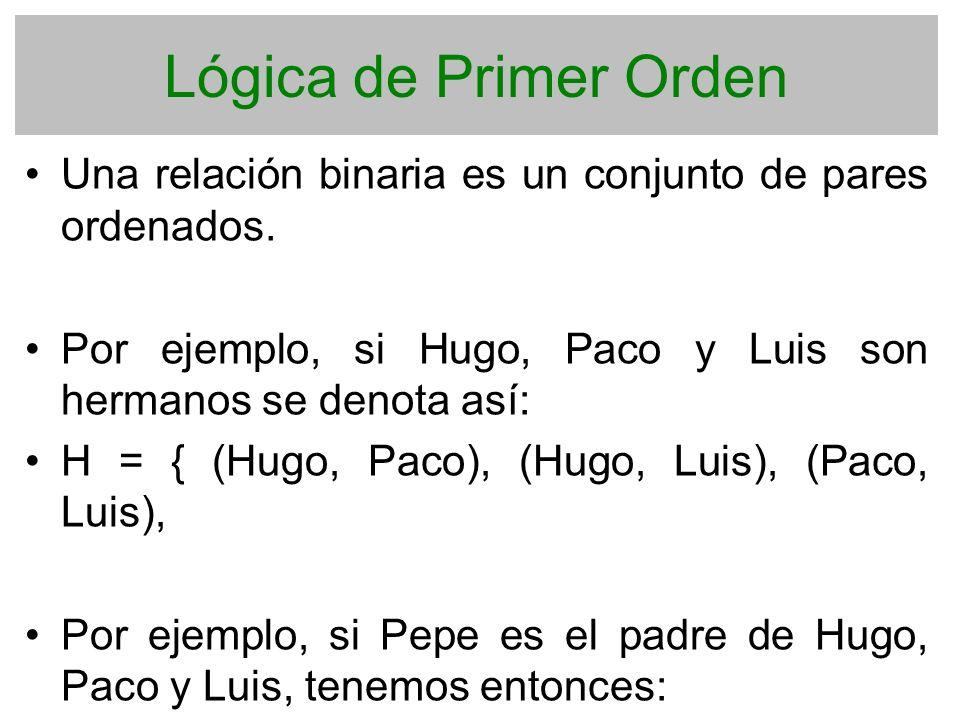 Lógica de Primer Orden Una relación binaria es un conjunto de pares ordenados. Por ejemplo, si Hugo, Paco y Luis son hermanos se denota así: H = { (Hu