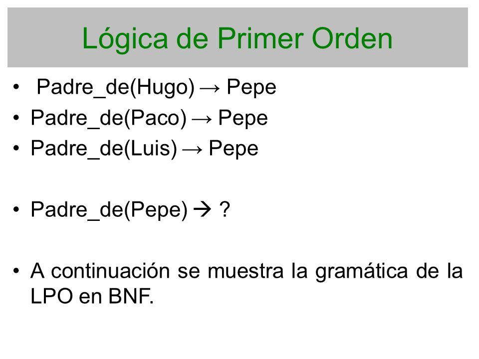 Lógica de Primer Orden Padre_de(Hugo) Pepe Padre_de(Paco) Pepe Padre_de(Luis) Pepe Padre_de(Pepe) ? A continuación se muestra la gramática de la LPO e