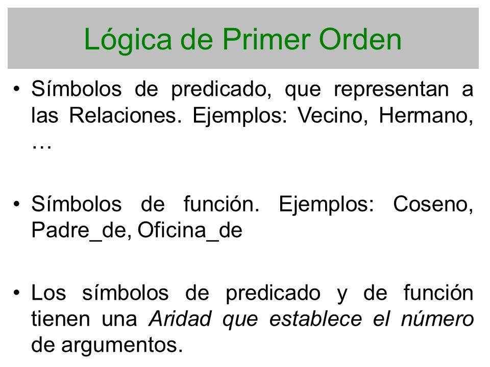 Lógica de Primer Orden Símbolos de predicado, que representan a las Relaciones. Ejemplos: Vecino, Hermano, … Símbolos de función. Ejemplos: Coseno, Pa