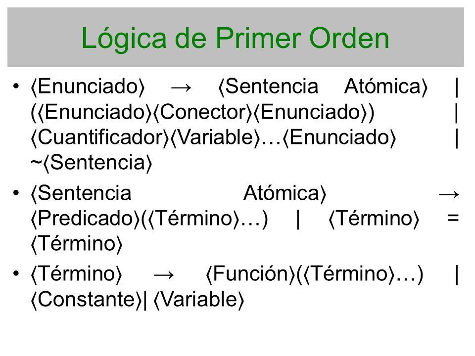 Lógica de Primer Orden Enunciado Sentencia Atómica | ( Enunciado Conector Enunciado ) | Cuantificador Variable … Enunciado | ~ Sentencia Sentencia Ató