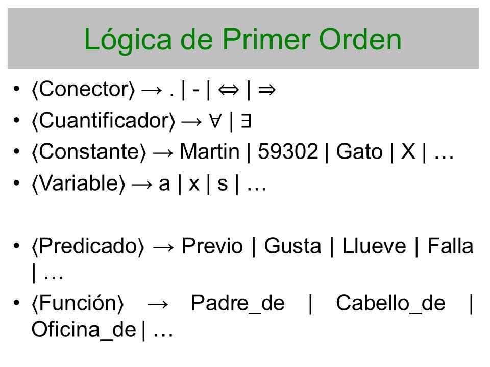 Lógica de Primer Orden Conector. | - | | Cuantificador | Constante Martin | 59302 | Gato | X | … Variable a | x | s | … Predicado Previo | Gusta | Llu
