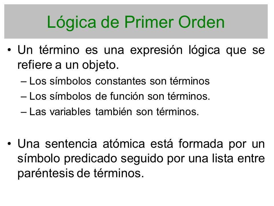 Lógica de Primer Orden Un término es una expresión lógica que se refiere a un objeto. –Los símbolos constantes son términos –Los símbolos de función s