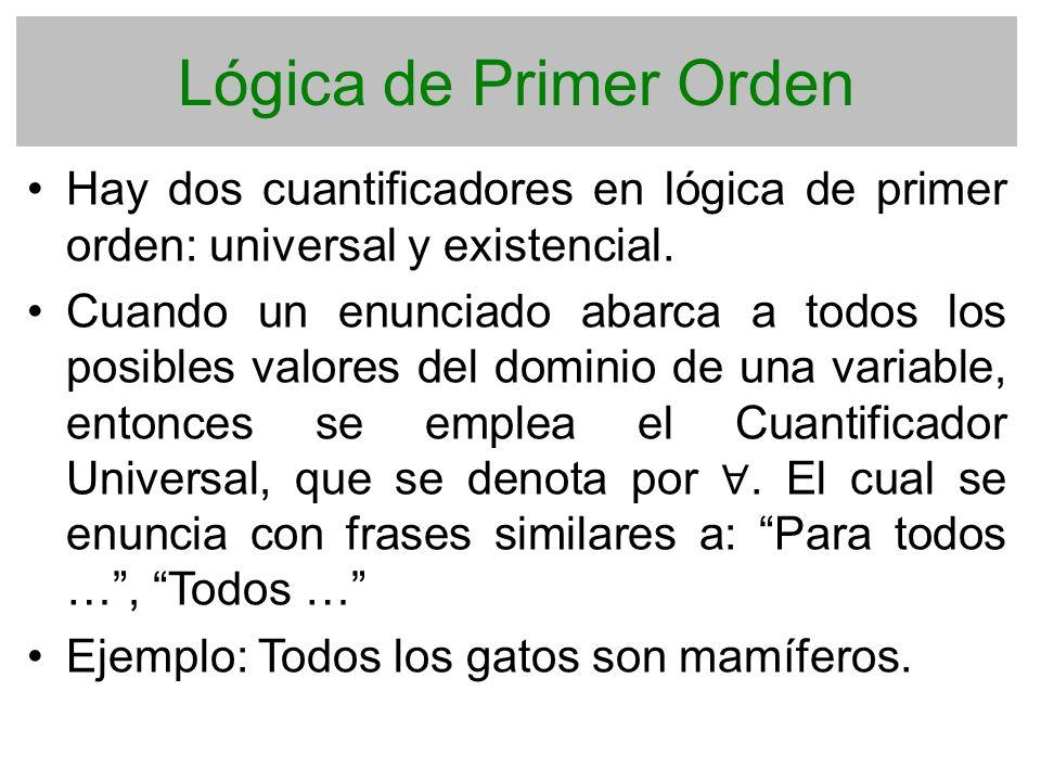 Lógica de Primer Orden Hay dos cuantificadores en lógica de primer orden: universal y existencial. Cuando un enunciado abarca a todos los posibles val
