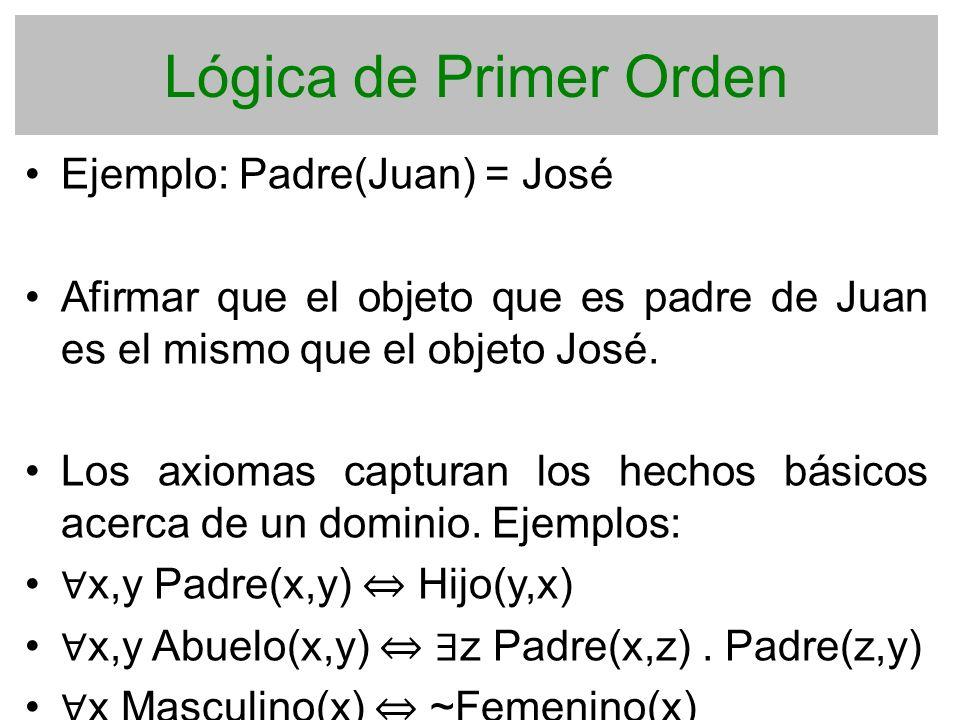 Lógica de Primer Orden Ejemplo: Padre(Juan) = José Afirmar que el objeto que es padre de Juan es el mismo que el objeto José. Los axiomas capturan los