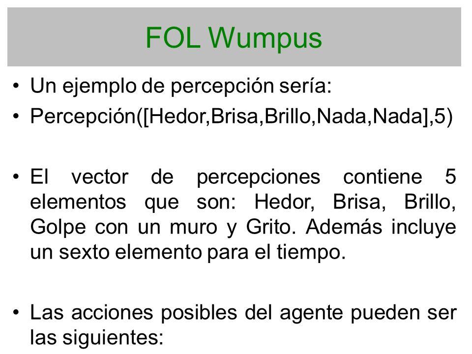 FOL Wumpus Un ejemplo de percepción sería: Percepción([Hedor,Brisa,Brillo,Nada,Nada],5) El vector de percepciones contiene 5 elementos que son: Hedor,