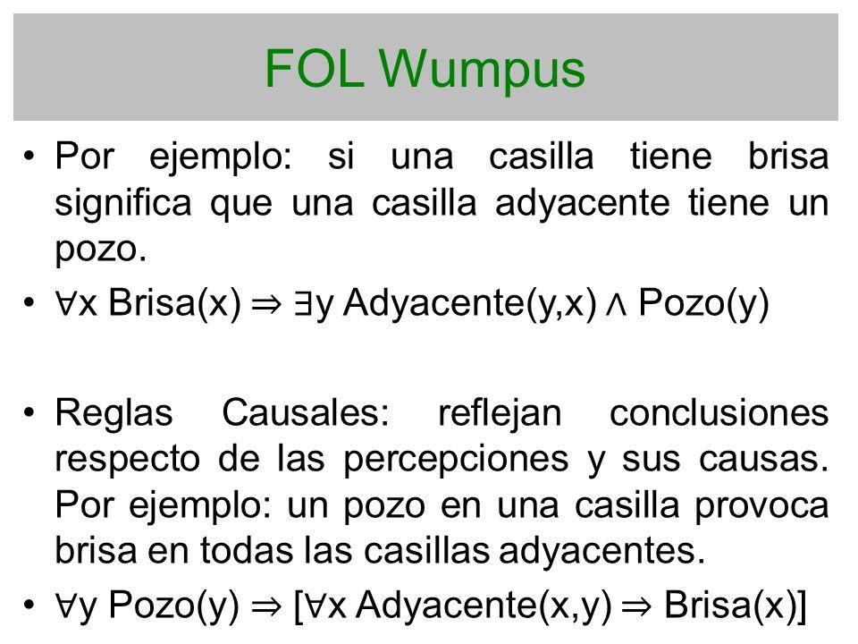 FOL Wumpus Por ejemplo: si una casilla tiene brisa significa que una casilla adyacente tiene un pozo. x Brisa(x) y Adyacente(y,x) Pozo(y) Reglas Causa