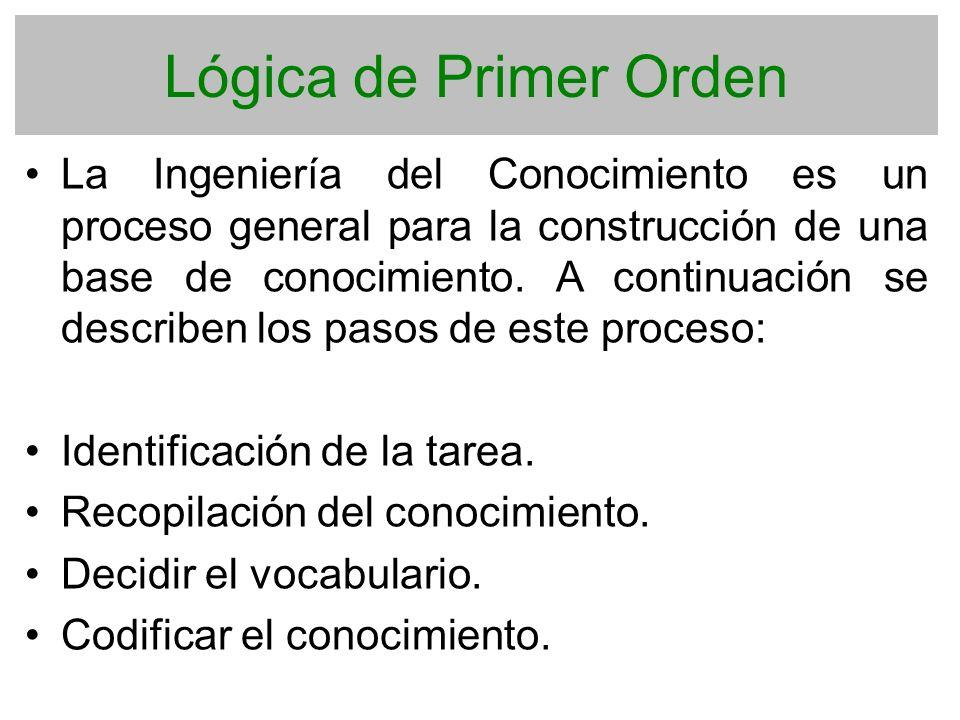 Lógica de Primer Orden La Ingeniería del Conocimiento es un proceso general para la construcción de una base de conocimiento. A continuación se descri