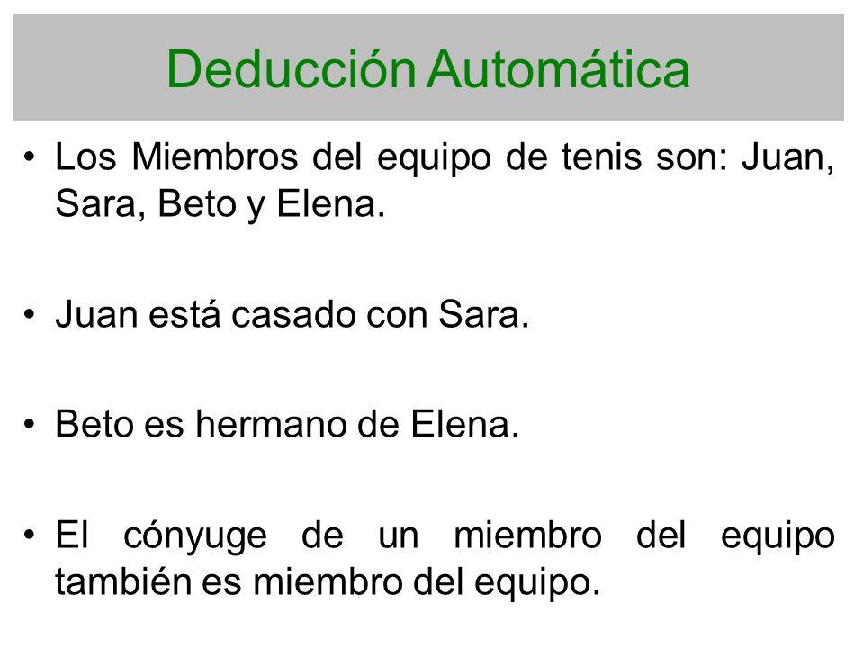 Deducción Automática Los Miembros del equipo de tenis son: Juan, Sara, Beto y Elena. Juan está casado con Sara. Beto es hermano de Elena. El cónyuge d