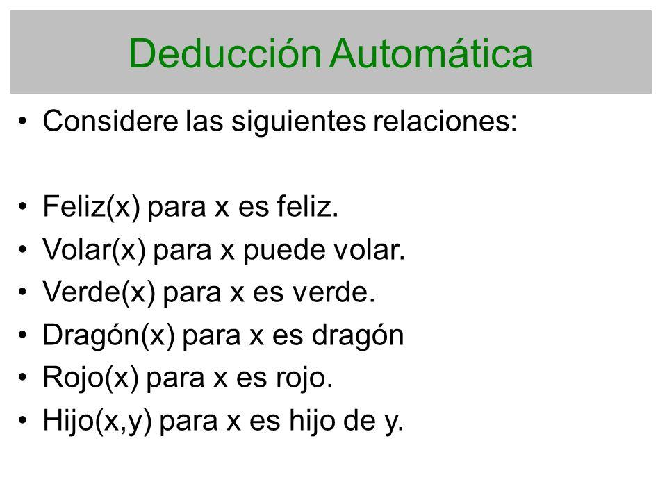Deducción Automática Considere las siguientes relaciones: Feliz(x) para x es feliz. Volar(x) para x puede volar. Verde(x) para x es verde. Dragón(x) p