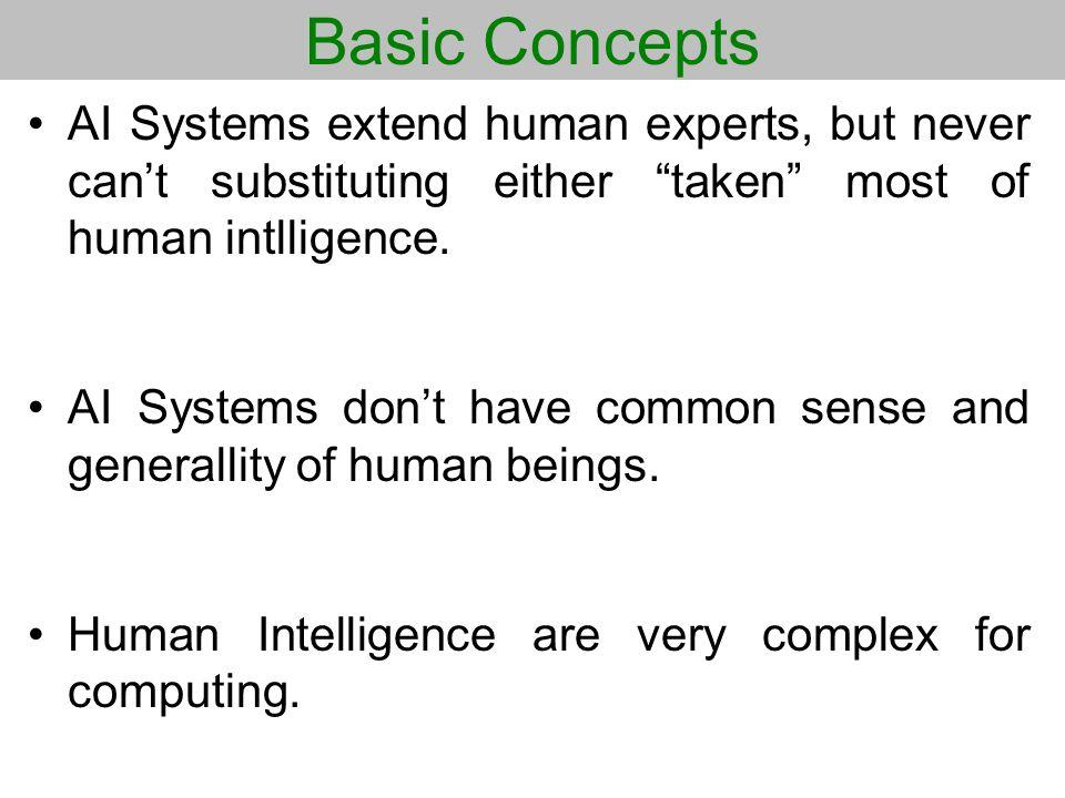 Interpretación del Conocimiento Se pretende que las reglas y hechos (base de conocimientos) permitan resolver problemas y que a su vez de la resolución de estos problemas se obtenga nuevos conocimientos.