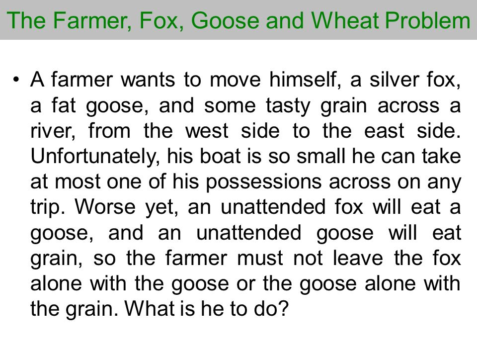 The Farmer, Fox, Goose and Wheat Problem A farmer wants to move himself, a silver fox, a fat goose, and some tasty grain across a river, from the west