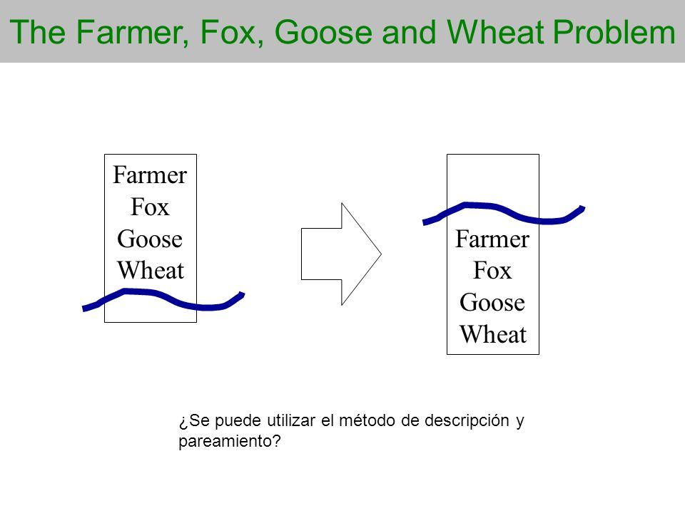 The Farmer, Fox, Goose and Wheat Problem Farmer Fox Goose Wheat Farmer Fox Goose Wheat ¿Se puede utilizar el método de descripción y pareamiento?