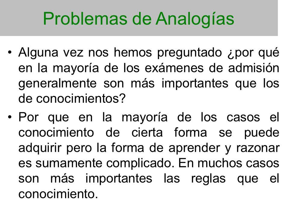 Problemas de Analogías Alguna vez nos hemos preguntado ¿por qué en la mayoría de los exámenes de admisión generalmente son más importantes que los de
