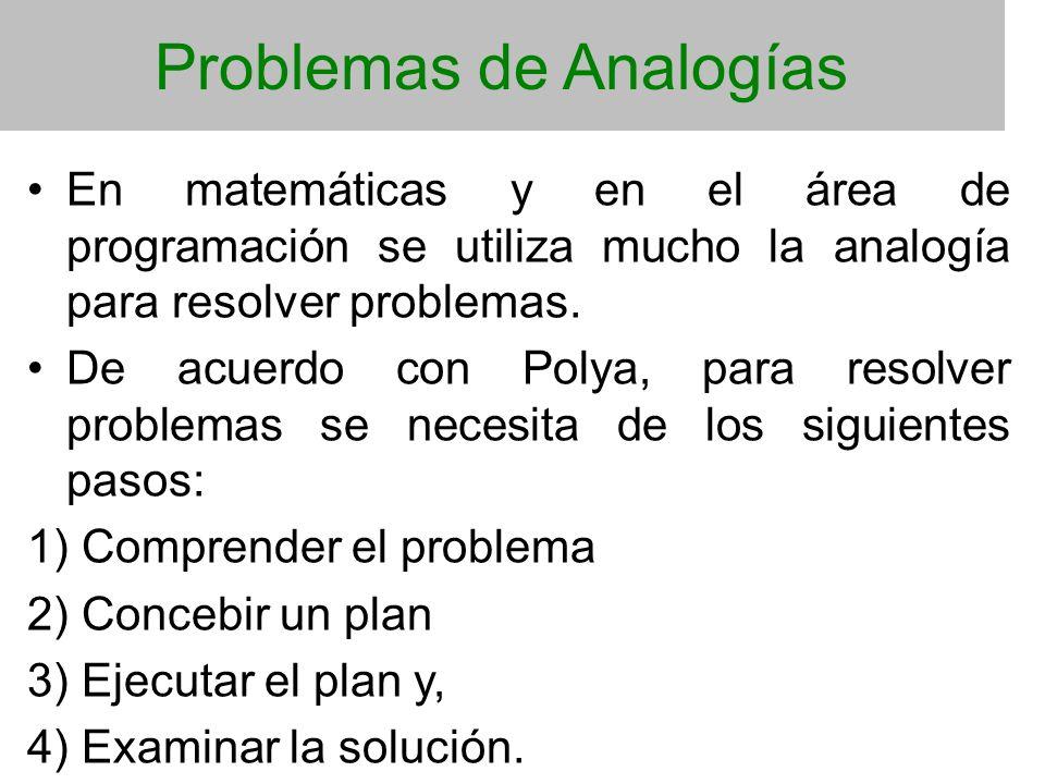 Problemas de Analogías En matemáticas y en el área de programación se utiliza mucho la analogía para resolver problemas. De acuerdo con Polya, para re