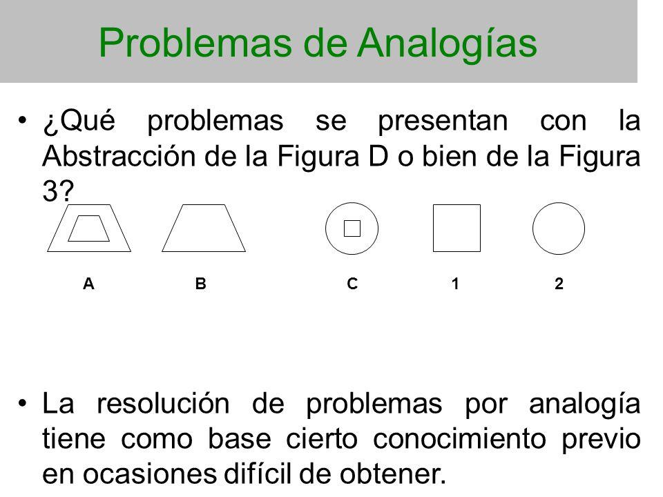 Problemas de Analogías ¿Qué problemas se presentan con la Abstracción de la Figura D o bien de la Figura 3? La resolución de problemas por analogía ti
