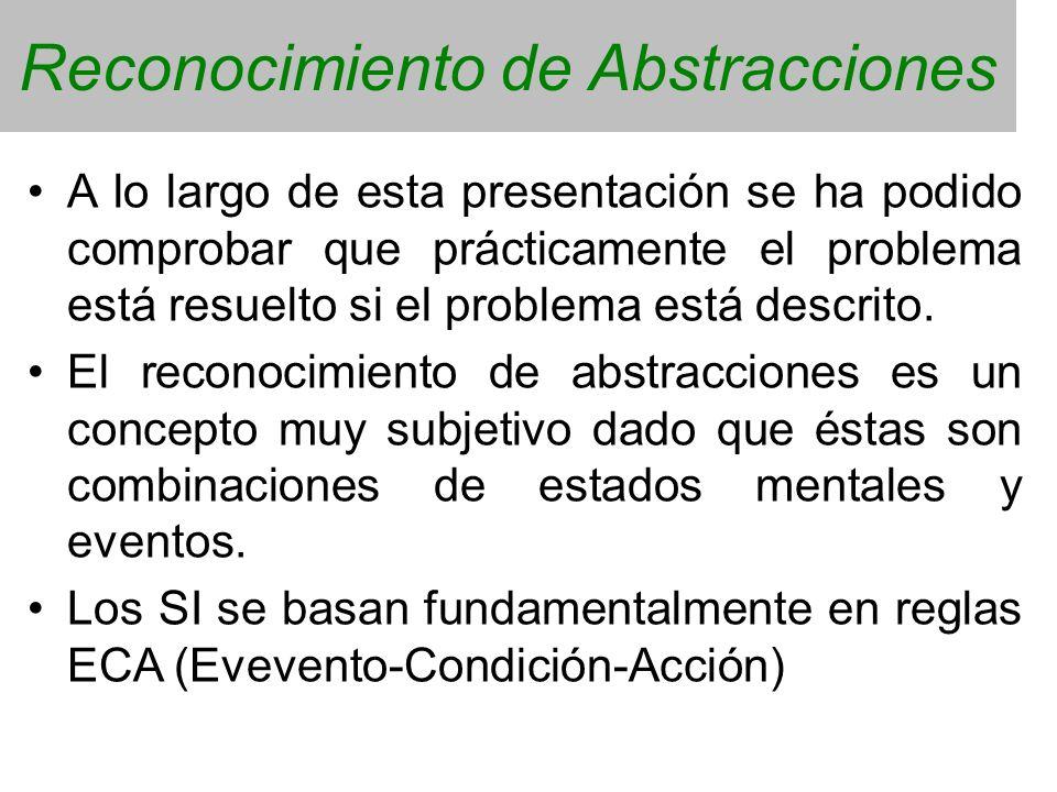 Reconocimiento de Abstracciones A lo largo de esta presentación se ha podido comprobar que prácticamente el problema está resuelto si el problema está