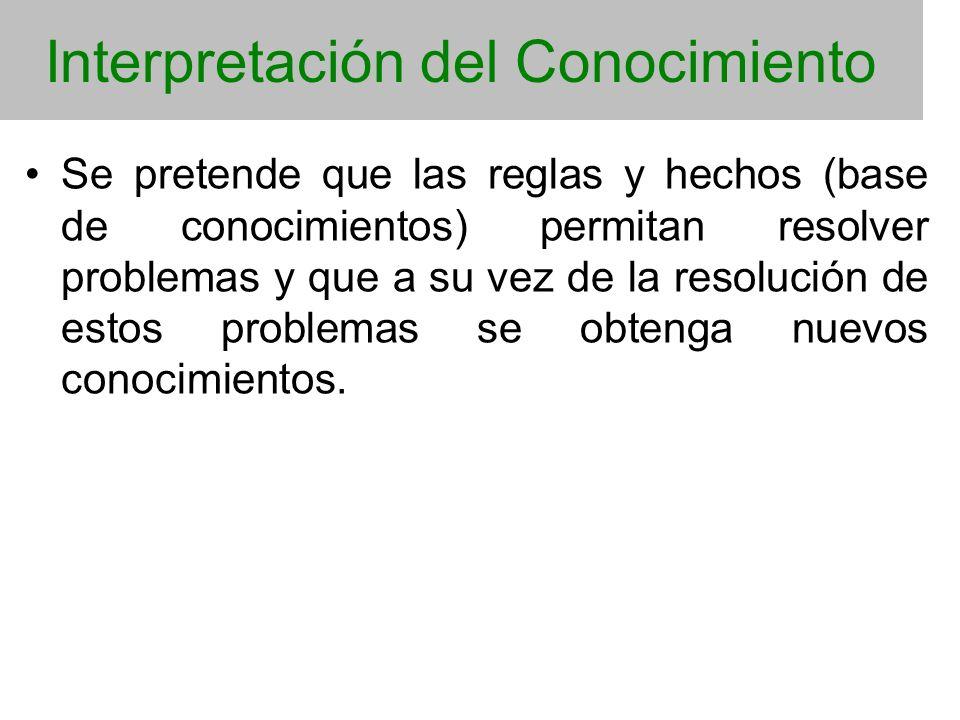 Interpretación del Conocimiento Se pretende que las reglas y hechos (base de conocimientos) permitan resolver problemas y que a su vez de la resolució