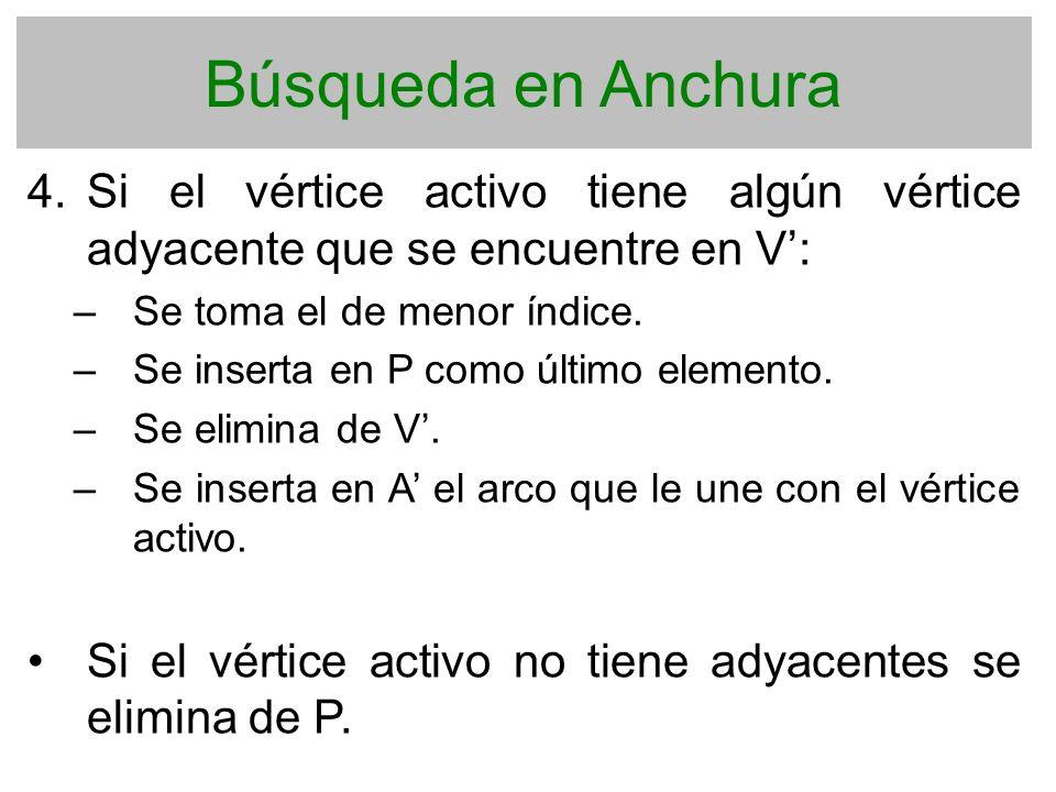 Búsqueda en Anchura 4. Si el vértice activo tiene algún vértice adyacente que se encuentre en V: –Se toma el de menor índice. –Se inserta en P como úl