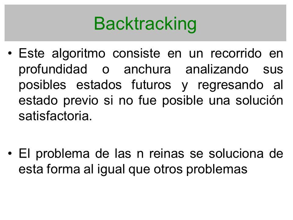Backtracking Este algoritmo consiste en un recorrido en profundidad o anchura analizando sus posibles estados futuros y regresando al estado previo si