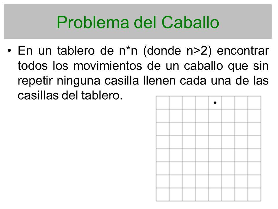 Problema del Caballo En un tablero de n*n (donde n>2) encontrar todos los movimientos de un caballo que sin repetir ninguna casilla llenen cada una de
