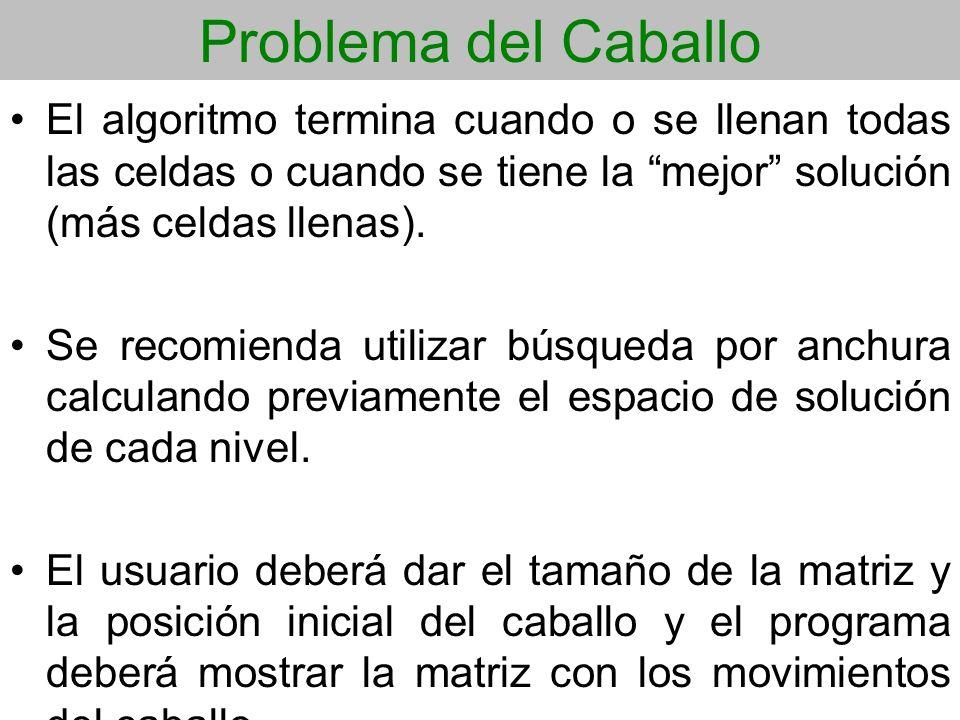 Problema del Caballo El algoritmo termina cuando o se llenan todas las celdas o cuando se tiene la mejor solución (más celdas llenas). Se recomienda u