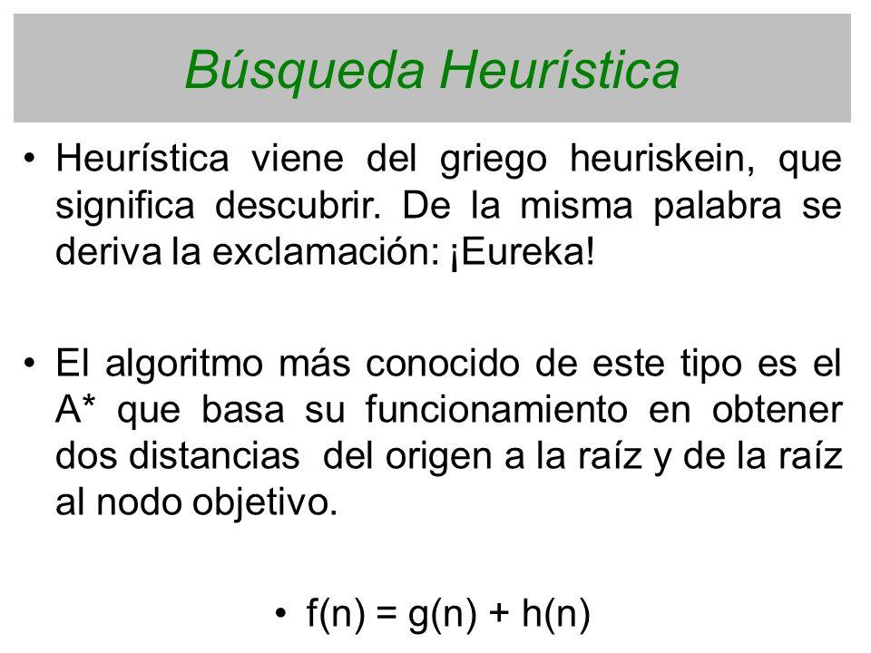 Búsqueda Heurística Heurística viene del griego heuriskein, que significa descubrir. De la misma palabra se deriva la exclamación: ¡Eureka! El algorit
