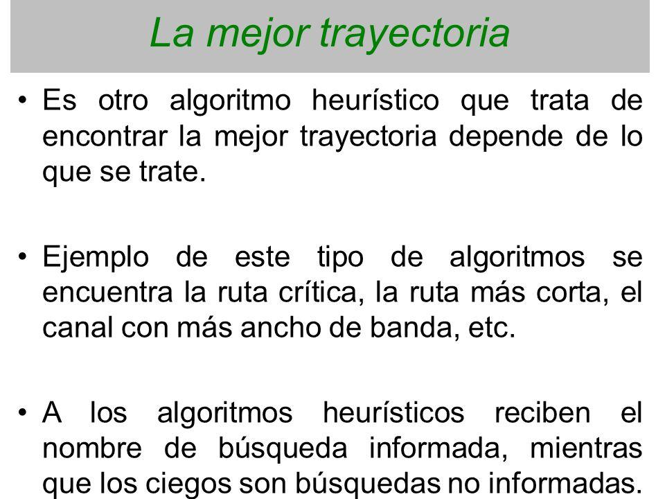 La mejor trayectoria Es otro algoritmo heurístico que trata de encontrar la mejor trayectoria depende de lo que se trate. Ejemplo de este tipo de algo