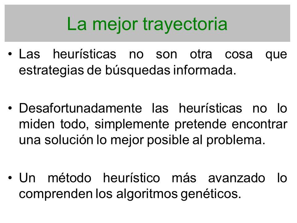 La mejor trayectoria Las heurísticas no son otra cosa que estrategias de búsquedas informada. Desafortunadamente las heurísticas no lo miden todo, sim