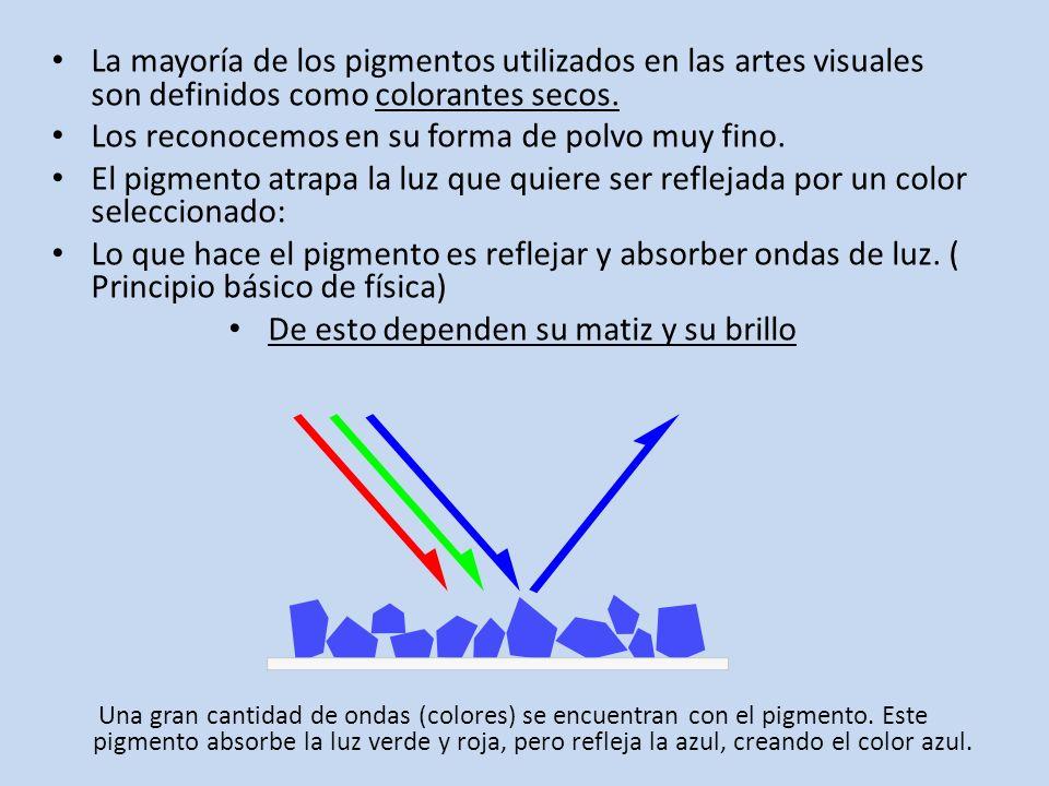 La mayoría de los pigmentos utilizados en las artes visuales son definidos como colorantes secos. Los reconocemos en su forma de polvo muy fino. El pi