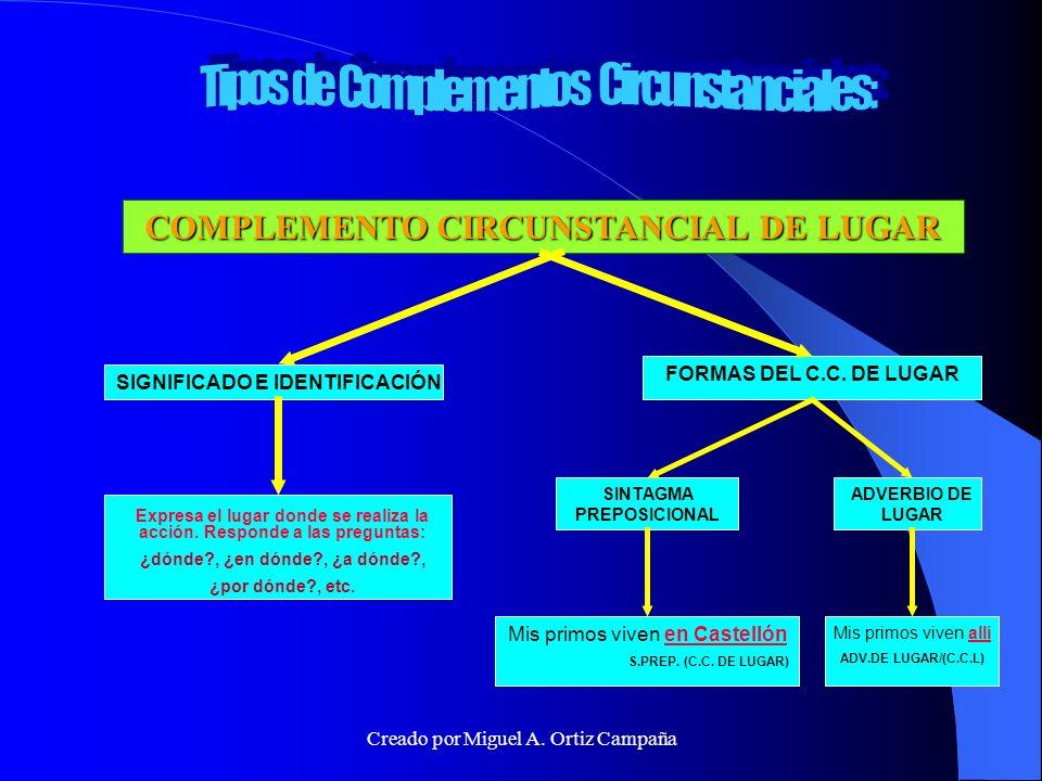 El Complemento Circunstancial.diversas circunstancias de lugar, tiempo, modo, causa, etc.