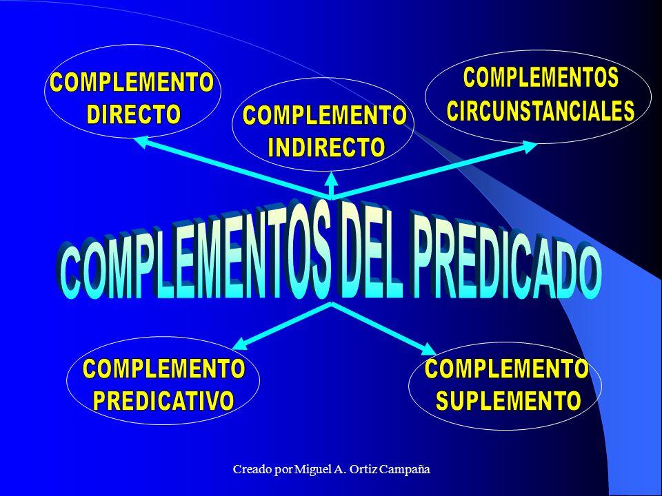 COMPLEMENTO CIRCUNSTANCIAL DE MODO SIGNIFICADO E IDENTIFICACIÓN Expresa el modo o manera de realizar la acción.
