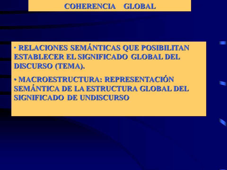 COHERENCIA GLOBAL RELACIONES SEMÁNTICAS QUE POSIBILITAN ESTABLECER EL SIGNIFICADO GLOBAL DEL DISCURSO (TEMA). MACROESTRUCTURA: REPRESENTACIÓN SEMÁNTIC